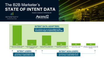 New Survey Report: The B2B Marketer's State of Intent Data