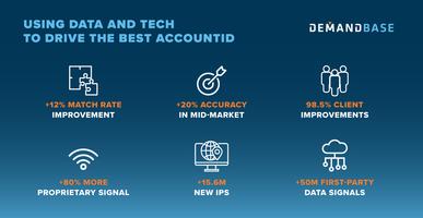 The Most Powerful Account Identification in ABM? Demandbase Just Built It   Account-Based Marketing – Demandbase