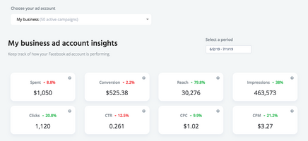AdsReport by Agorapulse - Measure the performance of your Facebook ads