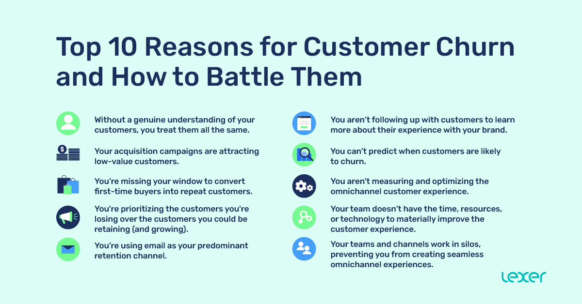 Top 10 Reasons for Customer Churn and How to Battle Them