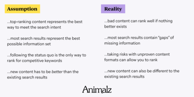 The 'Google Knows Best' Fallacy