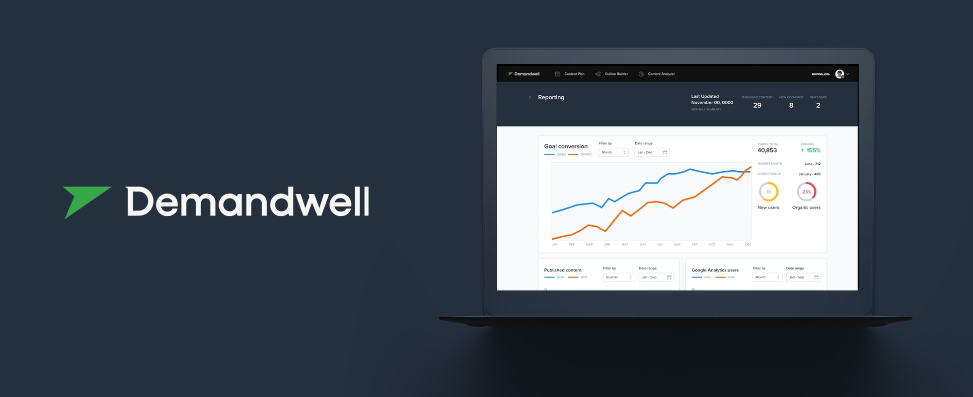 From Services to SaaS: Demandwell's Rebirth as a Disruptive SEO Software Platform