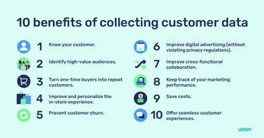 10 benefits of collecting customer data