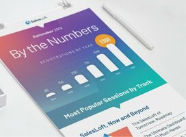 Rainmaker19: As Told by the Numbers {Infographic}