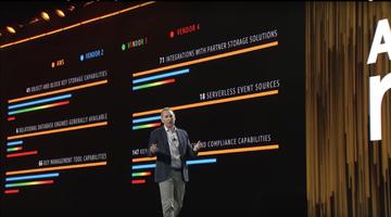 AWS: Your Startup's Billion-Dollar R&D Department