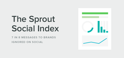 The Sprout Social Index: Most Brands Ignore 7 in 8 Messages on Social Media-Does Yours?