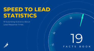 Speed to Lead Statistics – 19 Surprising Statistics About Lead Response Times