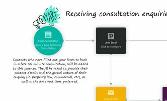 Booking and following up consultations