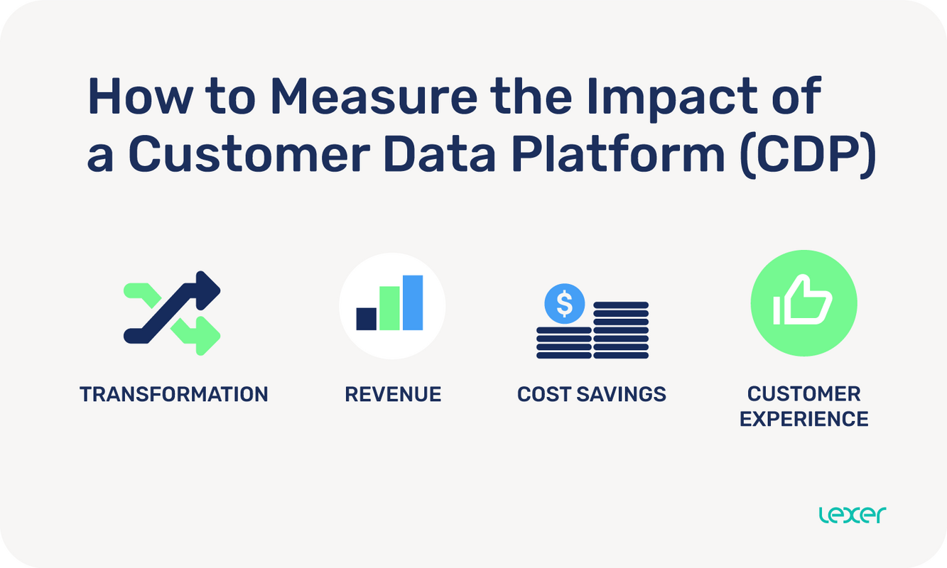 How to Measure the Impact of a Customer Data Platform (CDP)