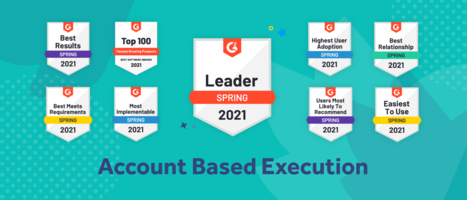Alyce's Leadership in G2's Spring 2021 Report for ABX