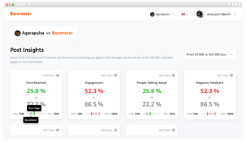 Barometer by Agorapulse - Measure the performance of your Facebook pages
