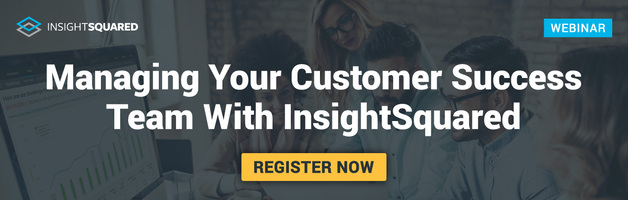 Managing Your Customer Success Team with InsightSquared