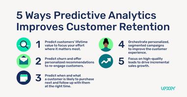 5 ways predictive analytics improves customer retention