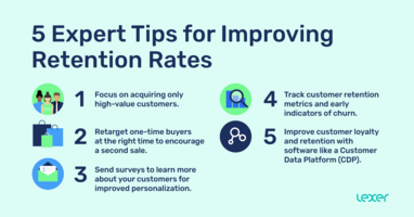 How to retain customers: 5 tips to improve retention rates