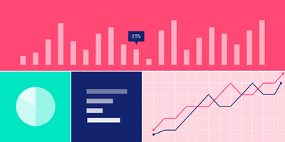 The 3 Most Important KPIs for Measuring Sales Performance