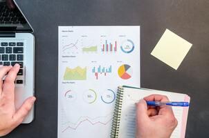 Salespeople to Sales Engineer Ratio Trends