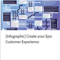 [Infographic] Create your Epic Customer Experience