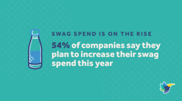 Alyce Unveils The State of Swag Report 2020 | Alyce Blog