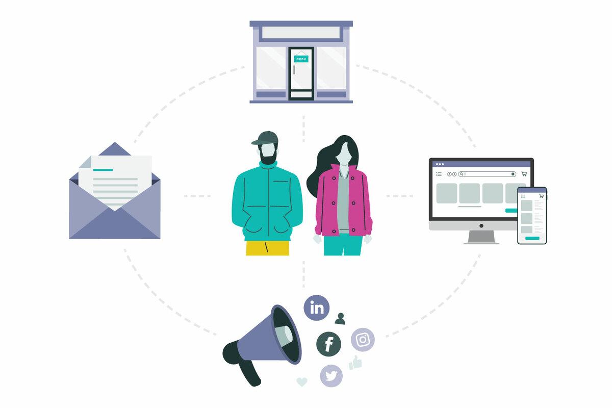 5 Omnichannel Metrics Every Customer-First Brand Should Measure
