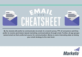 The Email Marketing Cheat Sheet [Slide Deck]