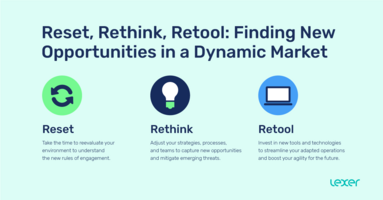Reset, Rethink, Retool: Finding New Opportunities in a Dynamic Market