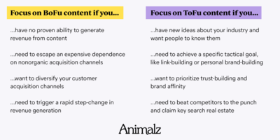 No, You Shouldn't Always Focus on the Bottom of the Funnel