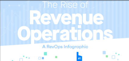 THE RISE OF REVENUE OPERATIONS