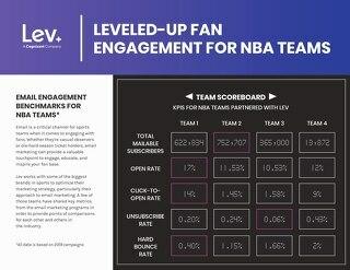 NBA Analysis: How Do You Match Up?